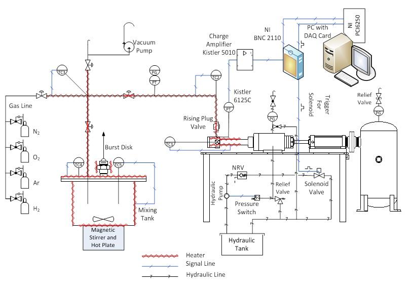 rcm schematic