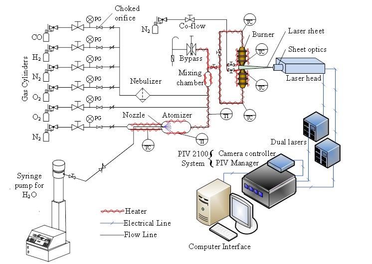 schematic cf burner